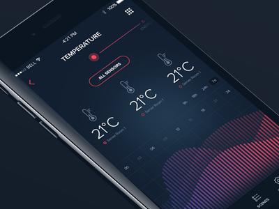 Smart Server Room App app ux ui home charts icons chart smart home room server smart