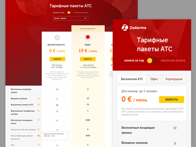 Responsive pricing tables for Zadarma responsive zadarma mobile desktop pricing table