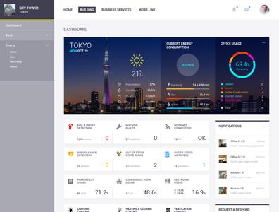Workdomo web (Dashboard) admin landlord building dashboard work gui ux web design web