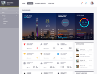 Workdomo web (Dashboard)