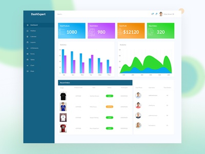 Free Dashboard Designs Themes Templates And Downloadable Graphic Elements On Dribbble