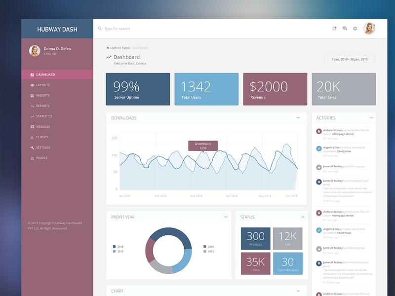 Hubway - Dashboard UI Design admin panel dashboard template dashboard flat design dashboard ui dashboard design admin template dashboard