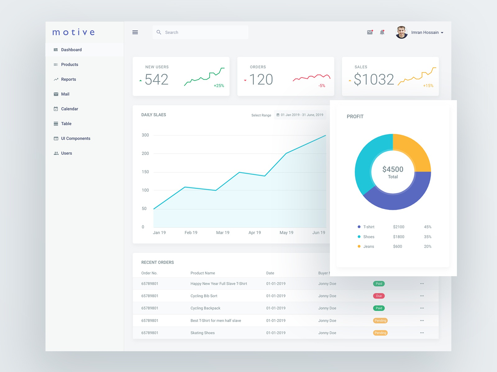 Motive dashboard