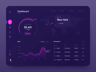 Dashboard   Changing color theme statistic graphic services clean fintech finance color change color picker colors dark dashboad interface design ux ui