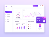 Dashboard Smartmed