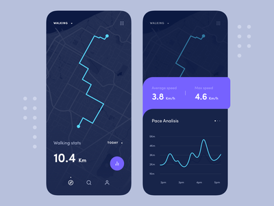 Activity Status mobile interface graph application track pace walk analitycs blue dark road graphic statistic stats map clean design app ux ui
