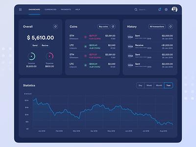 Crypto Dashboard bitcoin gui webdesign web data interface material graphic finance cryptocurrency crypto money wallet coin blue dark dashboard design ux ui