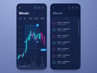 Trading platform mobile