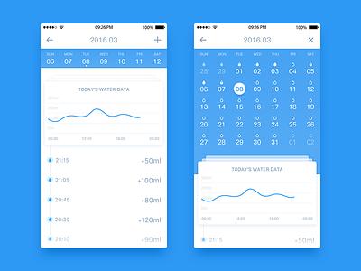 Water Data water ui ios app