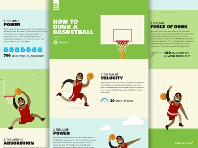 How To Dunk A Basketball - Infograph vox media vox creative bp illustration basketball sports infographic