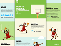 How To Dunk A Basketball - Infograph