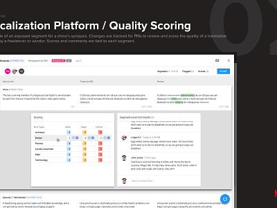 Quality Scoring - Netflix Localization Platform material design mdl software ux user interface platform design netflix languages scoring translation l10n localization