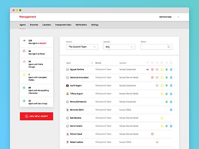 Management Application backend web app cms app management