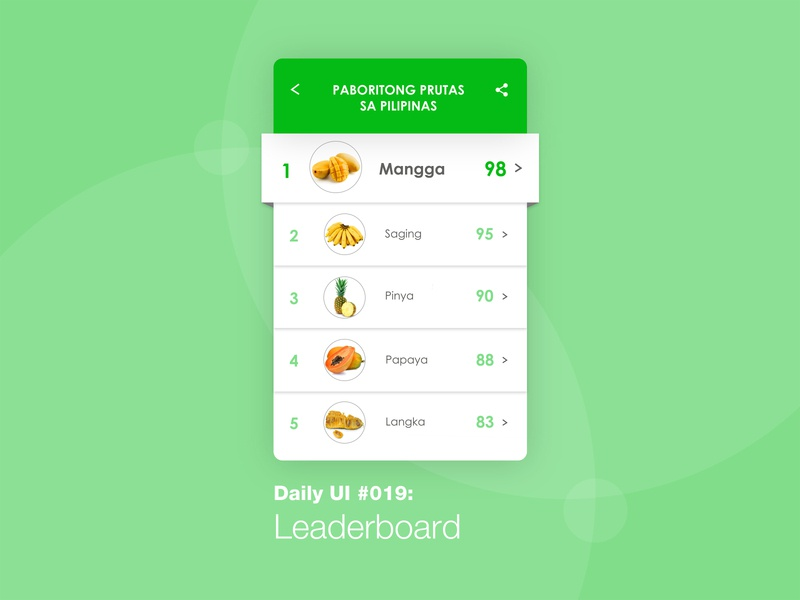 Daily UI #019: Leaderboard learning is fun 100 days challenge uiux uidesign daily design leaderboard daily challenge ui challenge 100 days challenge of ui dailyui