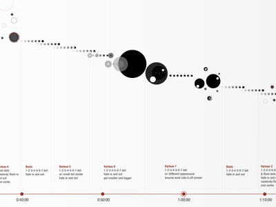 Information Design infograph time and motion dots timeline repetition
