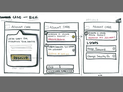 Quick wireframes for mobile app simple app paypal ux wireframe sketch quick mobile sharpie interface