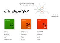 Life Chemistry