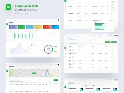 Cloud Monitoring Software service design web app figma uidesign hcd software design user inteface monitoring dashboard dashboard app uxdesign uxui ux