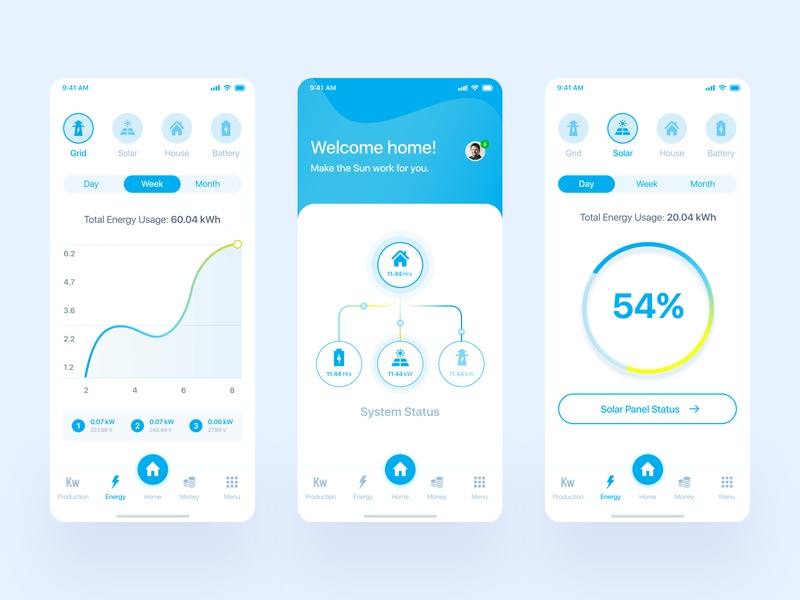 Solar Panel Monitoring App figma ui design ux design application colorful onboarding ui management system monitoring dashboard chart app design user inteface dashboard solar energy solar panel solar app