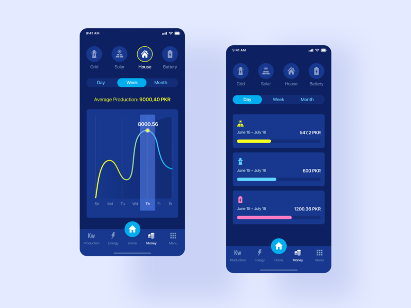 Solar Panel Monitoring App tabbar system design system mobile design toolbar navigation bar mobile app solar energy chart design monitoring solar panel dashboard app colorful ux design ui design user inteface dashboard design dashboard app dashboard ui
