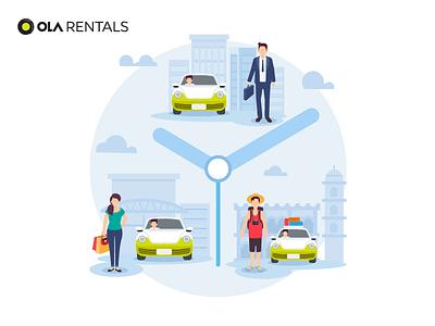 Ola Rentals Walkthrough Screen walkthrough people car bangalore city outstation rentals cabs ola