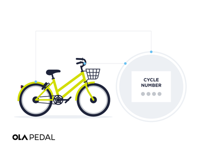 Ola Pedal walkthrough people cycle bangalore bike city outstation rentals cabs ola bicycle