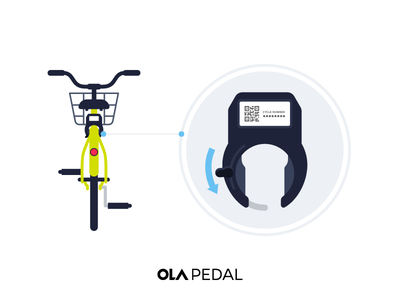 Ola Pedal bicycle ola cabs rentals outstation city bike bangalore cycle people walkthrough