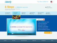Liberty - 6 Steps To Diabetes Success