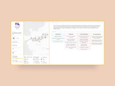 Ulys by Vinci — UX user persona : research process customers user persona users user research profile userexperience uxdesign ux ui personas persona autoroutes vinci ulys