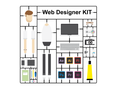 Web designer kit