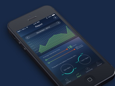 Battery Usage Statistics App For ios7 app ios7 ui