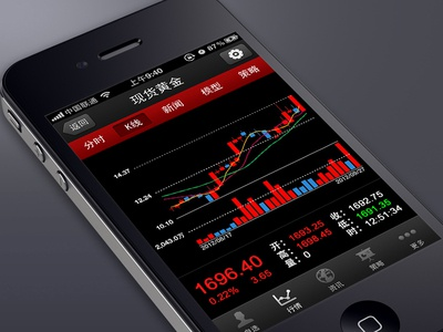 a gold trading app gold app ios iphone stock