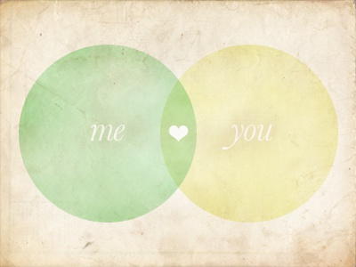 me <3 you vintage texture grunge love diagram