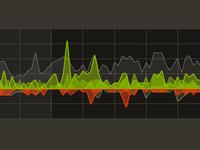 "Typekit Dashboard ""Pulse"" Chart"