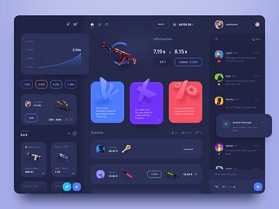 Dashboard UI ux design ui