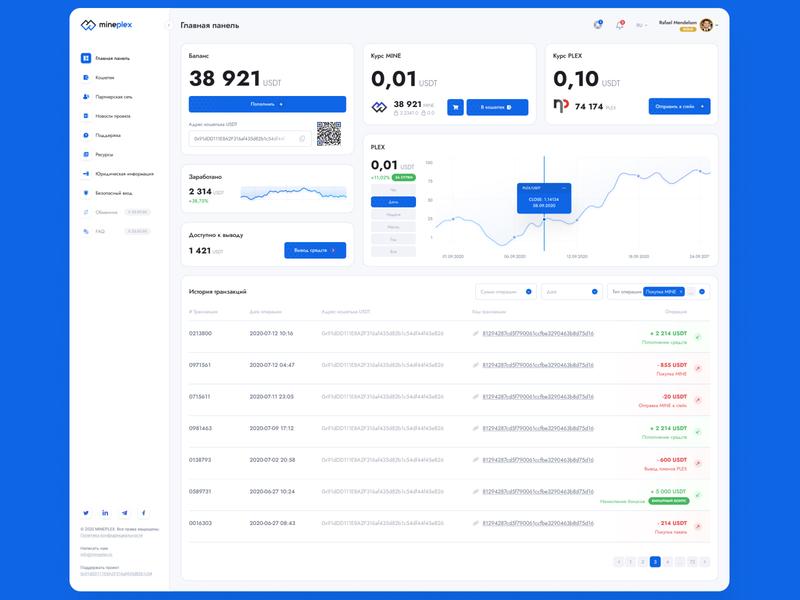 Dashboard design - Crypto bank website webdesign homepage dashboard ux ui graphic design figma digital design