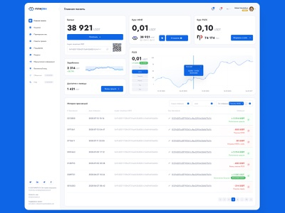 Dashboard design - Crypto bank website webdesign homepage dashboard ux ui graphic design figma digital design
