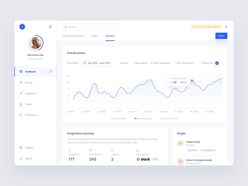 Buddy.works — Analytics chart cicd buddy ui ux dashboard minimal clean app github bitbucket slack deployment design automation