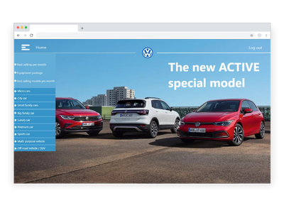 Dashboard on car brand revenue and earnings ui uxui ux car cars dashboard adobexd vw volkswagen