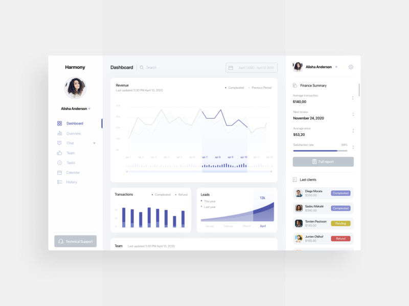 UI Kit dashboard ui kits statistics dashboard freebie ui kit ux ui