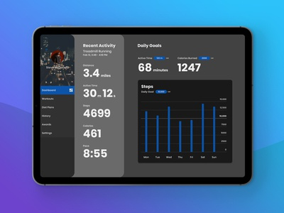 Daily UI :: 018 - Analytics Chart