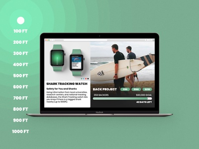 Daily UI :: 032 - Crowdfunding Campaign photoshop product design safety conservation surf shark campaign crowdfunding daily ui 032 daily ui challenge daily ui