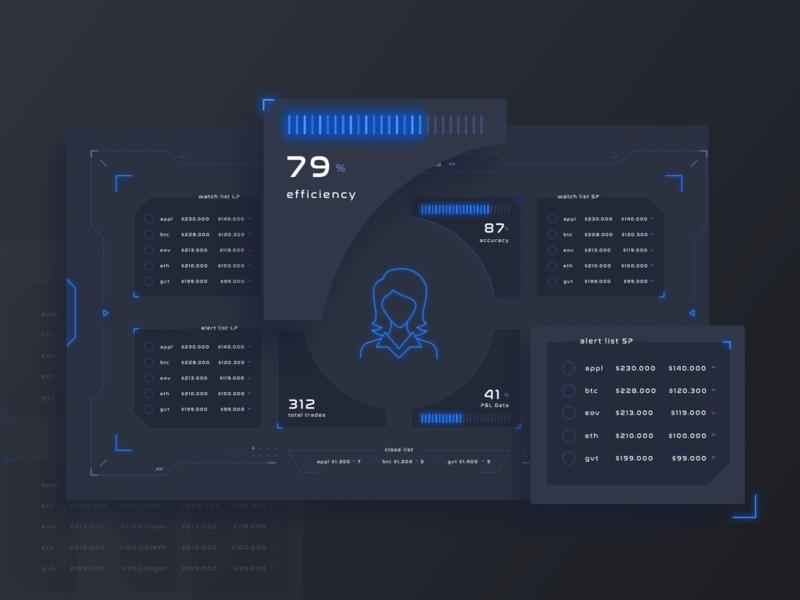 AI Trading Dashboard tech analytics dashboard analytics automation trading ai