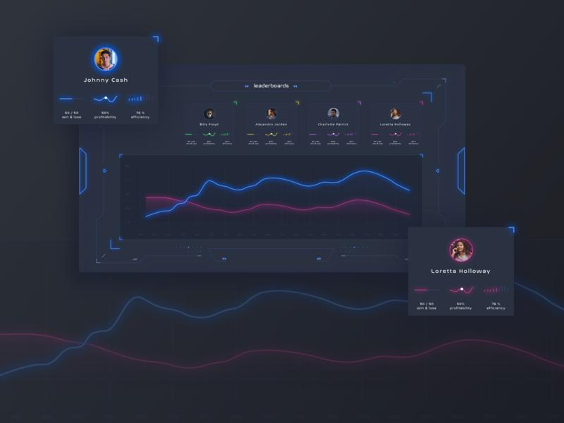 AI Trading Dashboard tech automation analytics dashboard trading ai