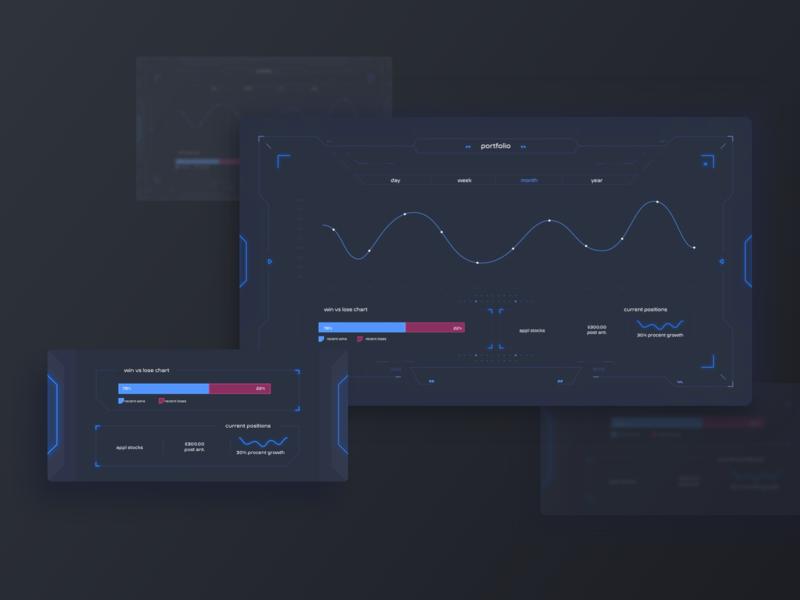 AI Trading Dashboard machine learning analytics dashboard trading