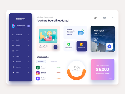 Modern Dashboard / Admin Design google material design metro ui blocks ui design ui design gradient mobile app product design typography dashboard ui admin panel admin dashboad layout modern creative minimal web