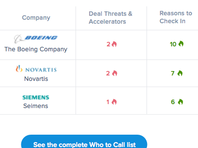 Who To Call   Email insights template companies analytics design email
