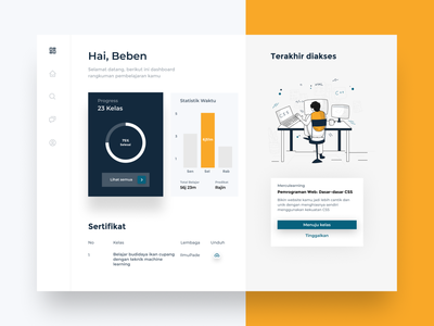 Kelasku Dashboard minimal clean ui web design dashboard app dashboard ui learn website dashboard webdesign web clean illustration 2021 trend uidesign app ux ui figma dribbble design