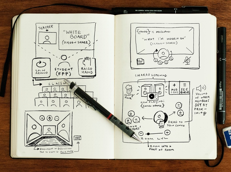 Spatial Interface Sketches e-learning work from home product design product room zoom webdesign user experience spatial design sketchbook video call video conference wireframe sketches web app design ux interface ui
