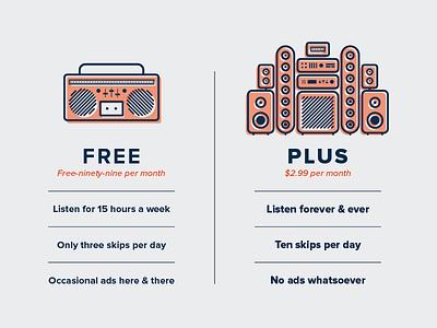 Freemium v. Premium 8tracks freemium price monoweight subscription premium music illustration price comparison